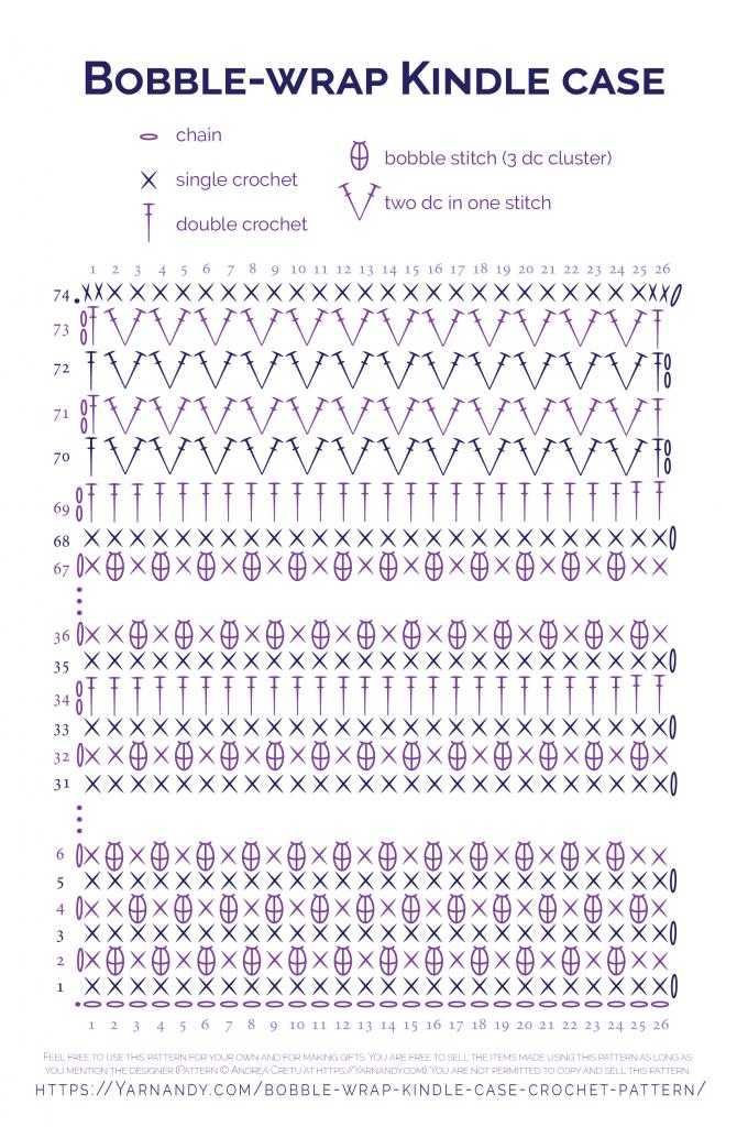 Bobble-wrap free Kindle case crochet pattern chart