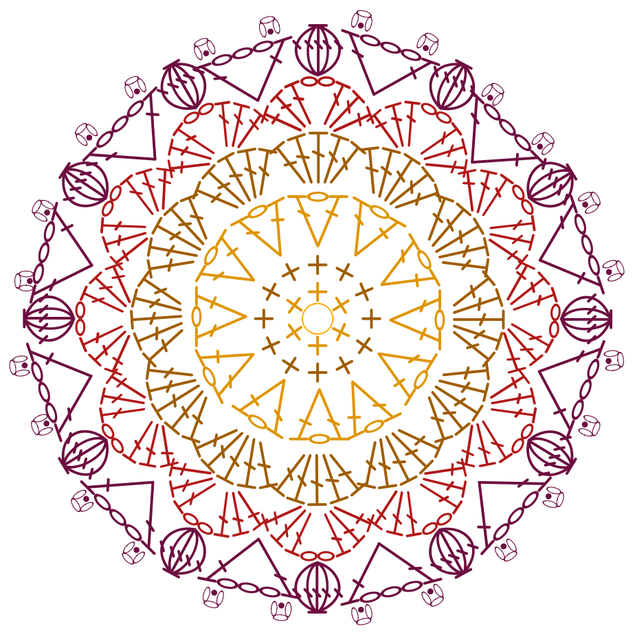 Example of a mandala chart created with stitches available in Crochet Charts