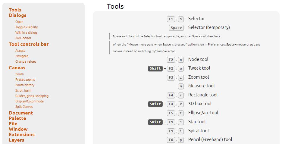 inkscape keys